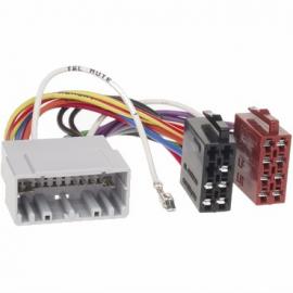 Incar ISO CH-01