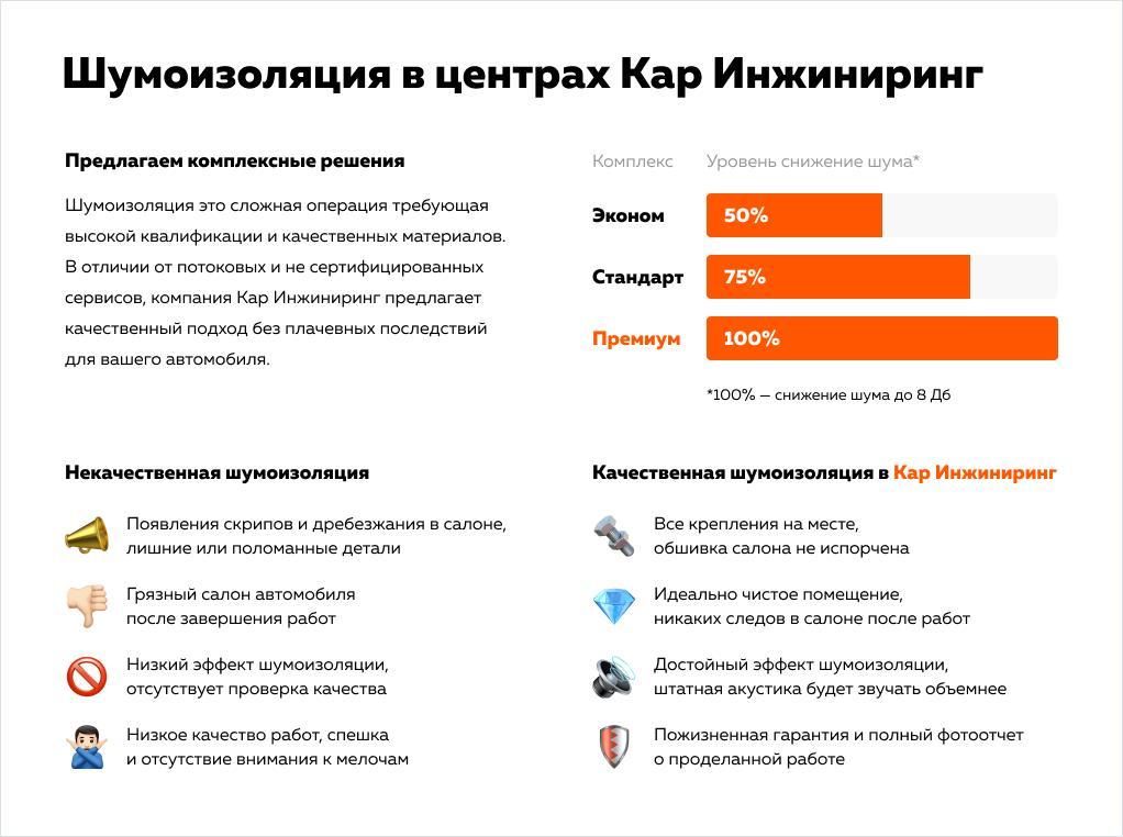 Материалы и преимущества шумоизоляции в Москве